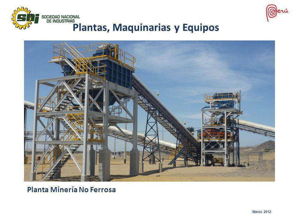 Marzo 2012 Planta Minería No Ferrosa Plantas, Maquinarias y Equipos
