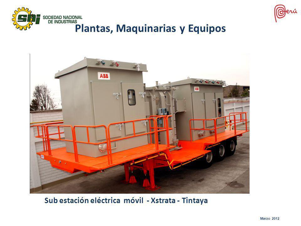 Marzo 2012 Plantas, Maquinarias y Equipos Sub estación eléctrica móvil - Xstrata - Tintaya