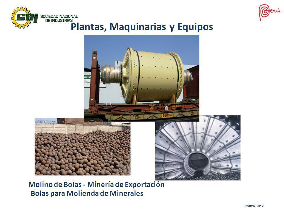 Marzo 2012 Plantas, Maquinarias y Equipos Molino de Bolas - Minería de Exportación Bolas para Molienda de Minerales