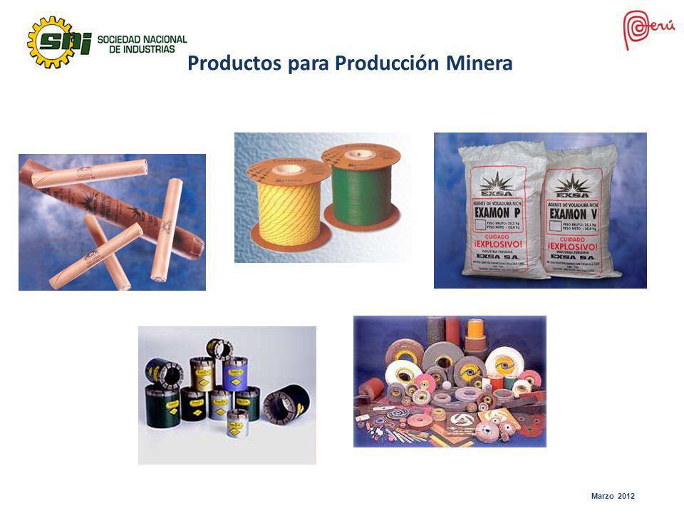 Productos para Producción Minera Marzo 2012