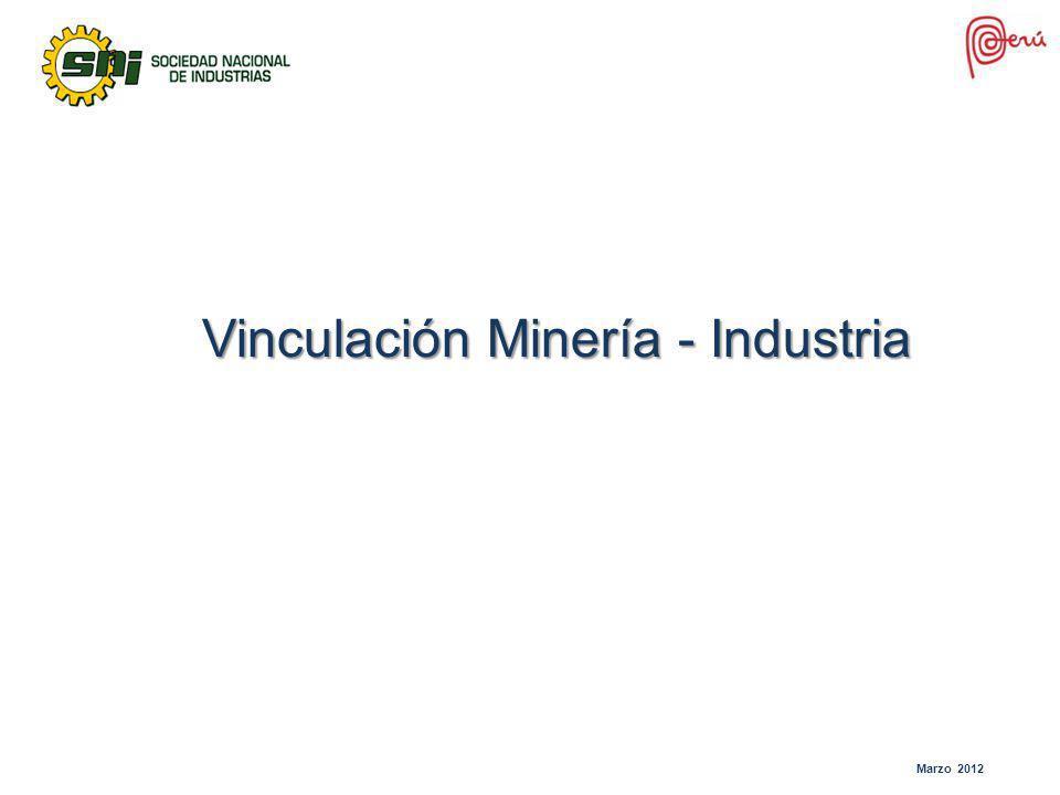 Vinculación Minería - Industria Marzo 2012