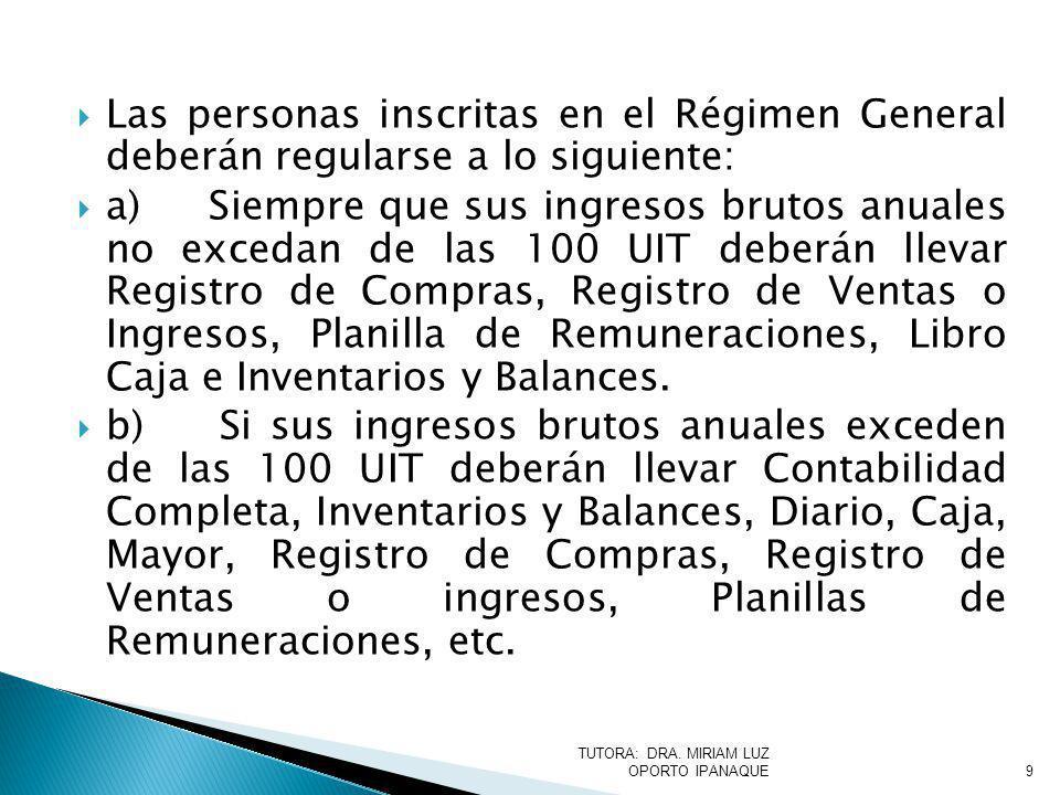a) Las Personas inscritas en el Régimen Especial de la Renta (RER) deberán llevar Registro de Compras, Registro de Ventas o ingresos, Registro de Activos, Planillas de Remuneraciones y Libro de Actas y Transferencia de Acciones.
