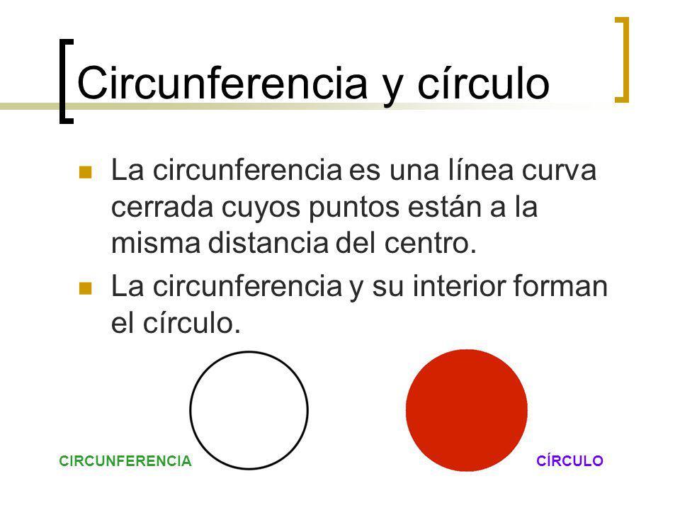 Circunferencia y círculo La circunferencia es una línea curva cerrada cuyos puntos están a la misma distancia del centro. La circunferencia y su inter