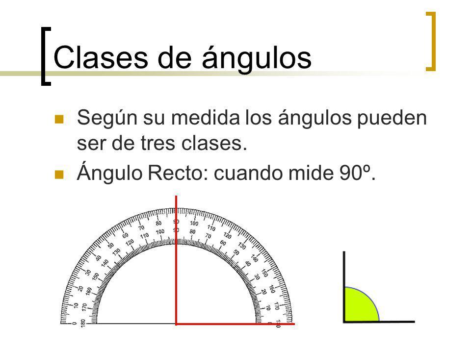 Clases de ángulos Según su medida los ángulos pueden ser de tres clases. Ángulo Recto: cuando mide 90º.