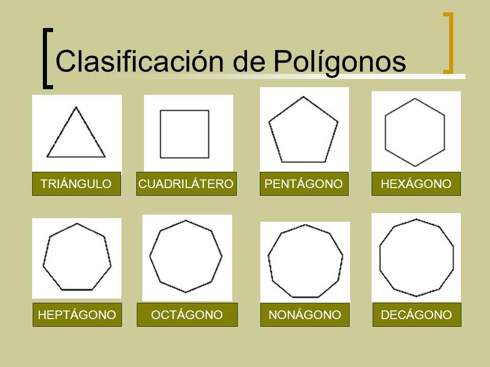 TRIÁNGULOHEXÁGONOPENTÁGONOCUADRILÁTERO HEPTÁGONODECÁGONONONÁGONOOCTÁGONO Clasificación de Polígonos