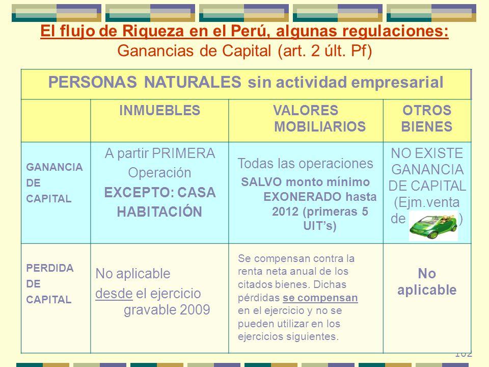 102 El flujo de Riqueza en el Perú, algunas regulaciones: Ganancias de Capital (art. 2 últ. Pf) PERSONAS NATURALES sin actividad empresarial INMUEBLES