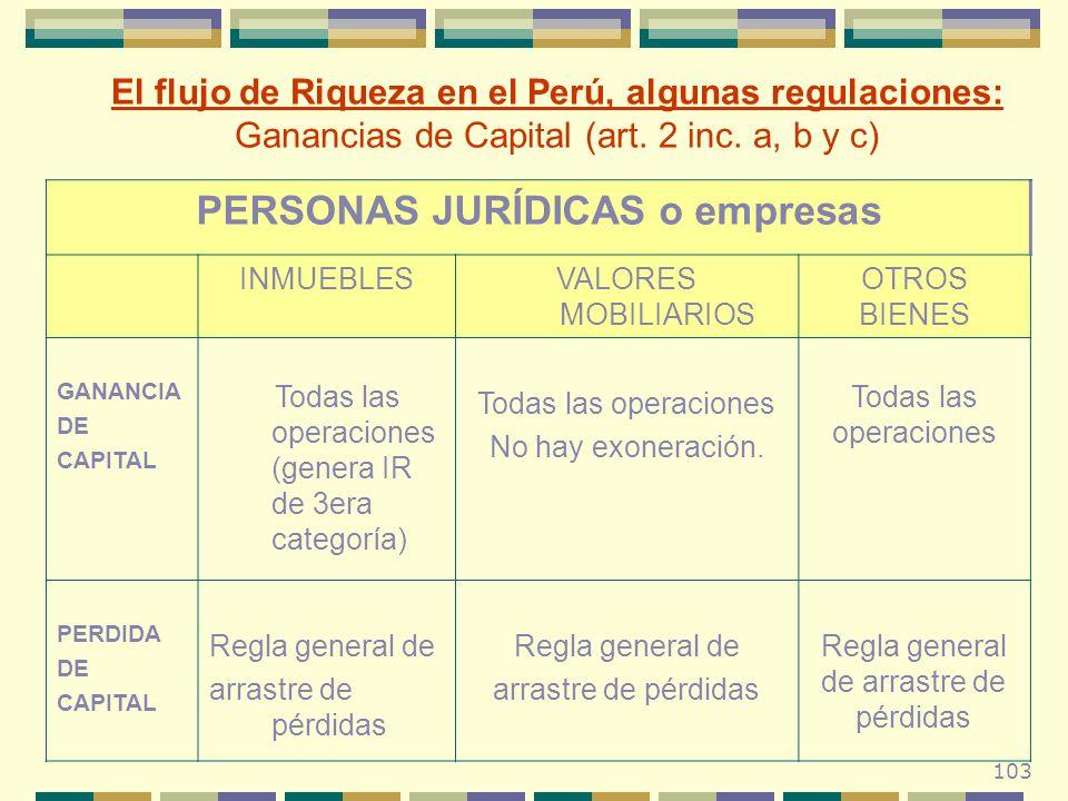 103 El flujo de Riqueza en el Perú, algunas regulaciones: Ganancias de Capital (art. 2 inc. a, b y c) PERSONAS JURÍDICAS o empresas INMUEBLESVALORES M