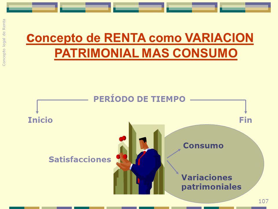 107 c oncepto de RENTA como VARIACION PATRIMONIAL MAS CONSUMO PERÍODO DE TIEMPO InicioFin Satisfacciones Consumo Variaciones patrimoniales Concepto le