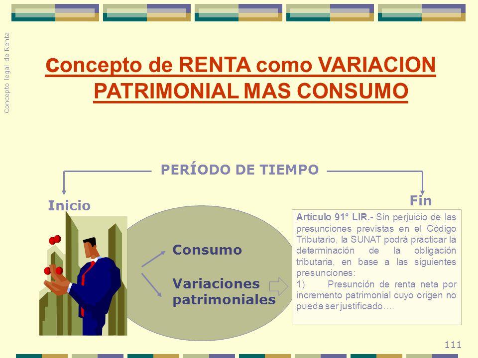 111 c oncepto de RENTA como VARIACION PATRIMONIAL MAS CONSUMO PERÍODO DE TIEMPO Inicio Fin Consumo Variaciones patrimoniales Concepto legal de Renta A