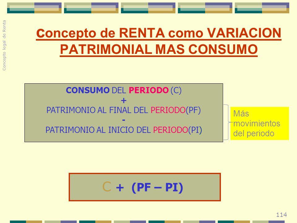 114 CONSUMO DEL PERIODO (C) + PATRIMONIO AL FINAL DEL PERIODO(PF) - PATRIMONIO AL INICIO DEL PERIODO(PI) c oncepto de RENTA como VARIACION PATRIMONIAL
