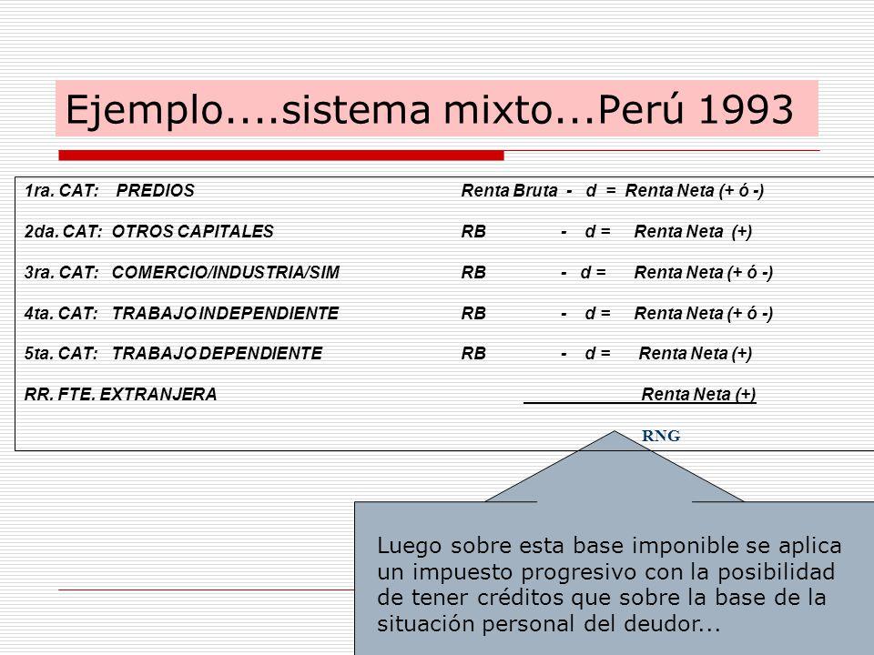 20 Ejemplo....sistema mixto...Perú 1993 1ra. CAT: PREDIOSRenta Bruta - d = Renta Neta (+ ó -) 2da. CAT:OTROS CAPITALESRB - d = Renta Neta (+) 3ra. CAT