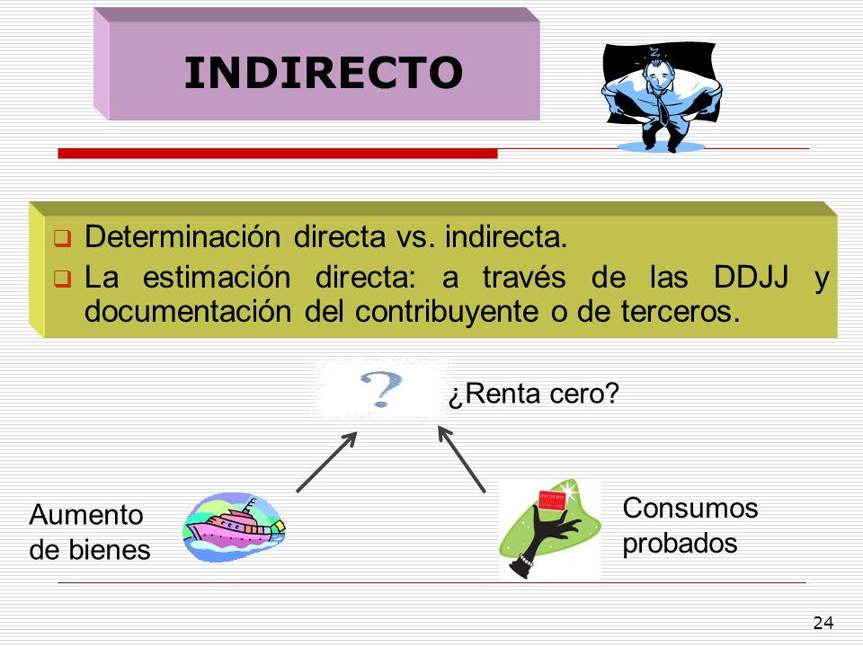 24 INDIRECTO Determinación directa vs. indirecta. La estimación directa: a través de las DDJJ y documentación del contribuyente o de terceros. ¿Renta