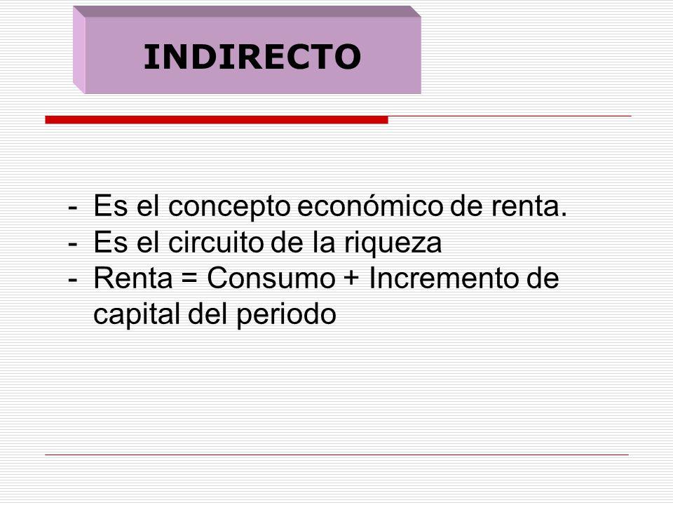 INDIRECTO -Es el concepto económico de renta. -Es el circuito de la riqueza -Renta = Consumo + Incremento de capital del periodo