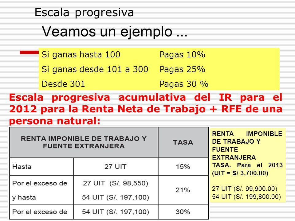 Veamos un ejemplo... Escala progresiva Escala progresiva acumulativa del IR para el 2012 para la Renta Neta de Trabajo + RFE de una persona natural: S