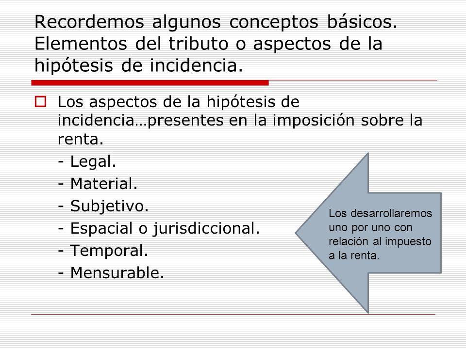 Recordemos algunos conceptos básicos. Elementos del tributo o aspectos de la hipótesis de incidencia. Los aspectos de la hipótesis de incidencia…prese