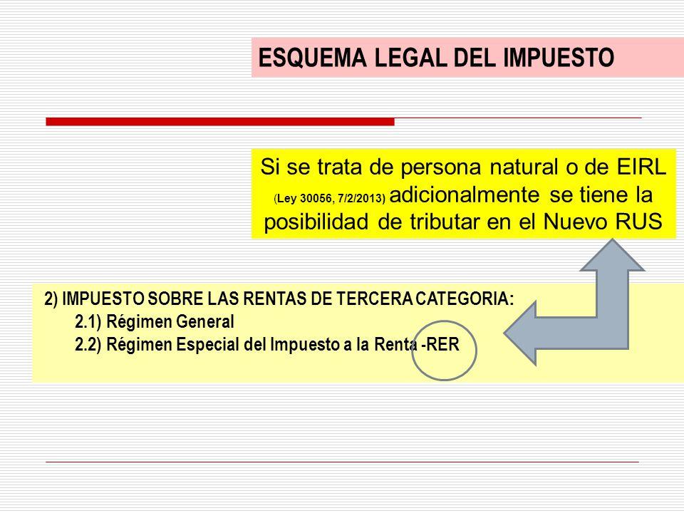 ESQUEMA LEGAL DEL IMPUESTO 2) IMPUESTO SOBRE LAS RENTAS DE TERCERA CATEGORIA : 2.1) Régimen General 2.2) Régimen Especial del Impuesto a la Renta -RER