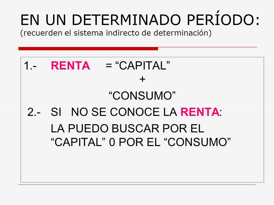EN UN DETERMINADO PERÍODO: (recuerden el sistema indirecto de determinación) 1.- RENTA = CAPITAL + CONSUMO 2.- SI NO SE CONOCE LA RENTA: LA PUEDO BUSC