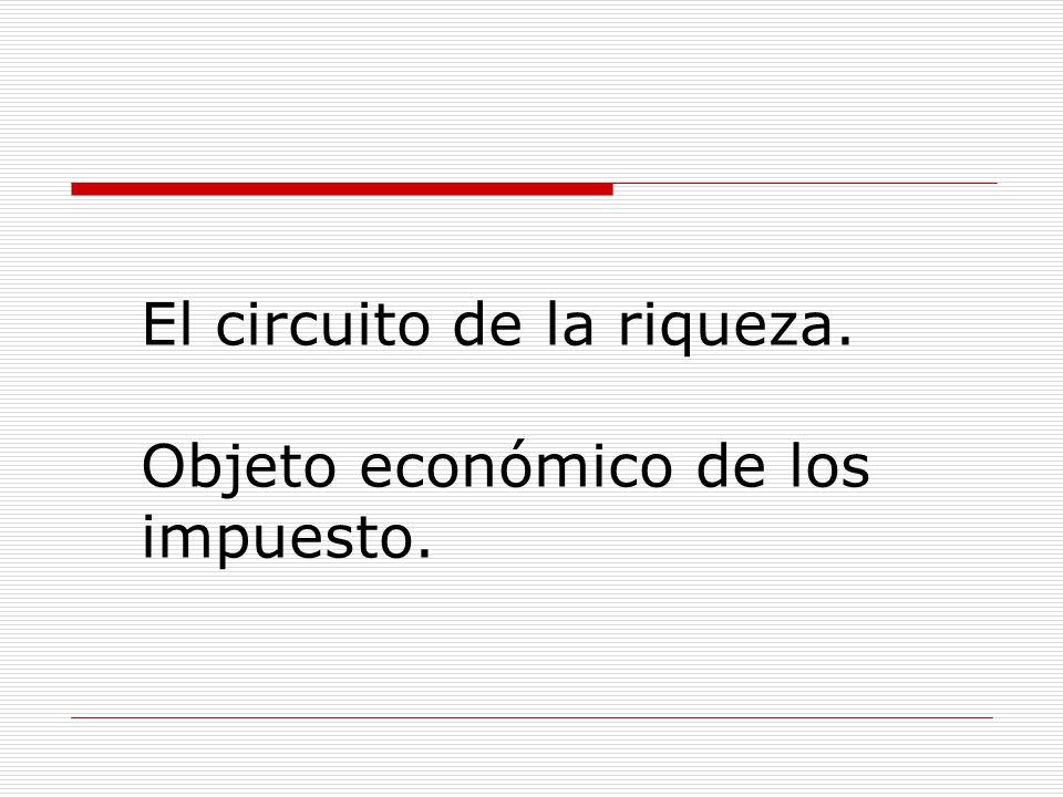 CONCEPTO DE RENTA Aspecto material del tributo Contenido o temario: -Vinculación del concepto económico con el concepto legal de renta.