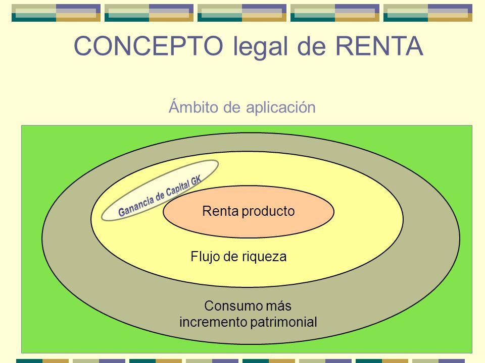 CONCEPTO legal de RENTA Ámbito de aplicación Renta producto Flujo de riqueza Consumo más incremento patrimonial