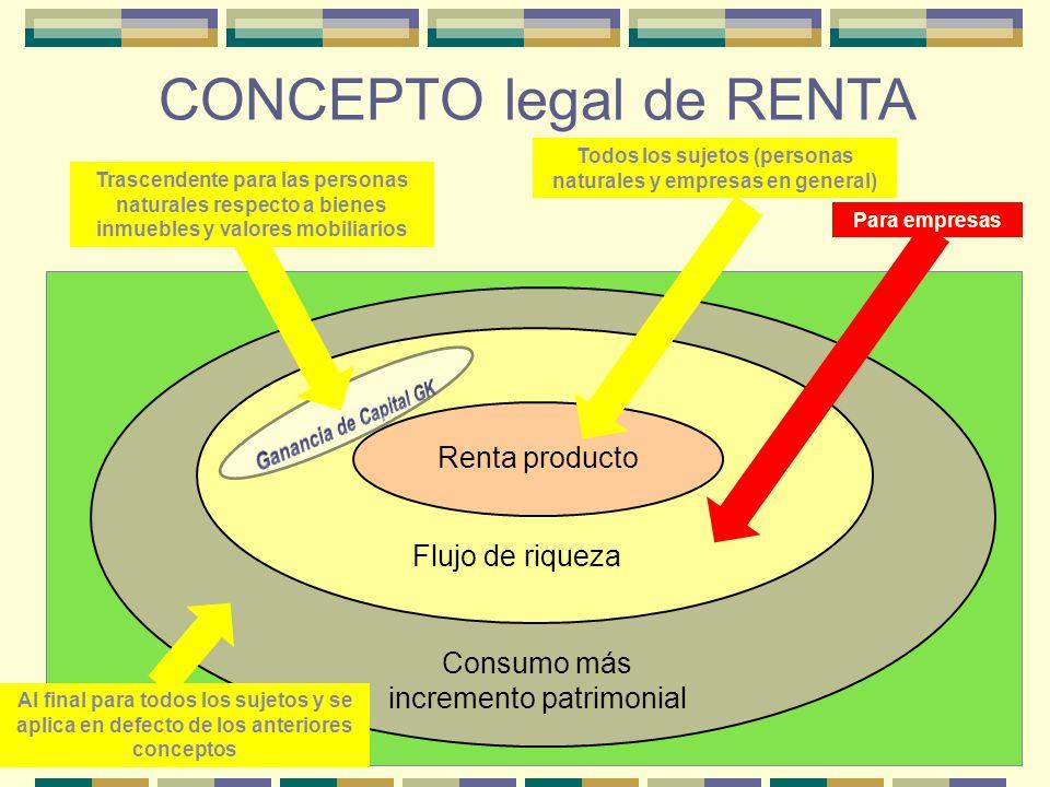 CONCEPTO legal de RENTA Renta producto Flujo de riqueza Consumo más incremento patrimonial Todos los sujetos (personas naturales y empresas en general