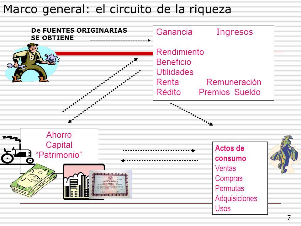 7 Ganancia Ingresos Rendimiento Beneficio Utilidades Renta Remuneración Rédito Premios Sueldo Ahorro Capital Patrimonio Actos de consumo Ventas Compra