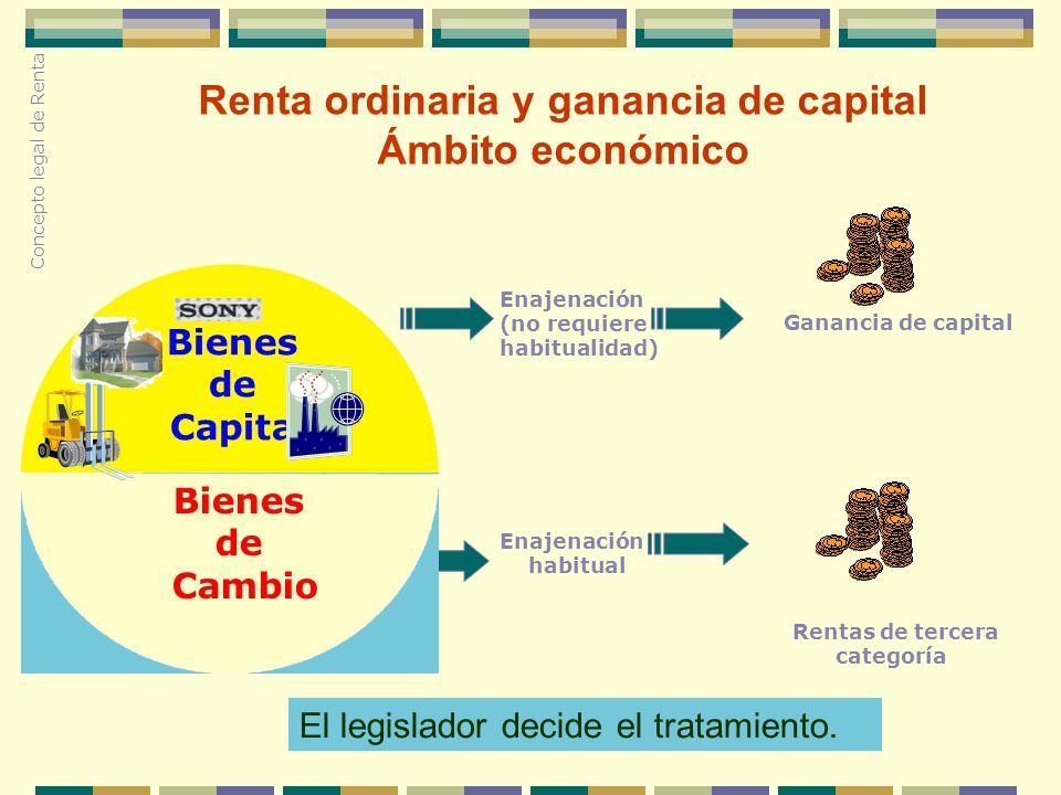 Enajenación (no requiere habitualidad) Ganancia de capital Enajenación habitual Rentas de tercera categoría Bienes de Capital Bienes de Cambio Renta o