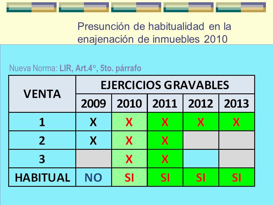 Presunción de habitualidad en la enajenación de inmuebles 2010 Nueva Norma: LIR, Art.4°, 5to. párrafo