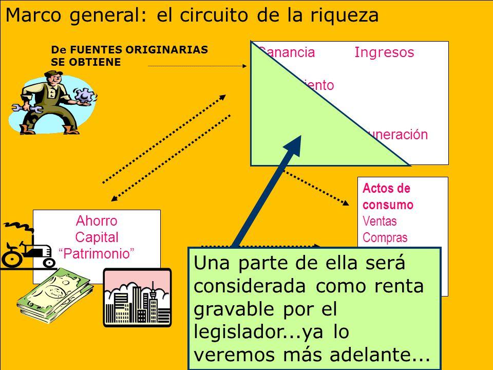 110 c oncepto de RENTA como VARIACION PATRIMONIAL MAS CONSUMO en el Perú CONSUMOS: Son rentas gravables las rentas imputadas, incluyendo las de goce o disfrute, establecidas por esta ley.
