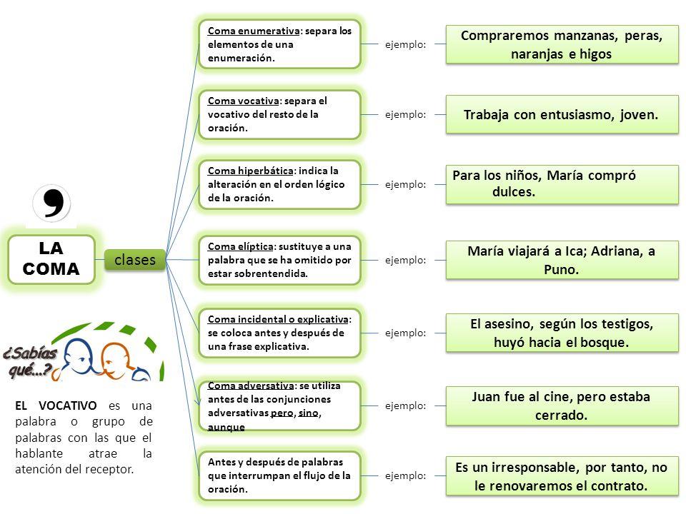 LA COMA Coma enumerativa: separa los elementos de una enumeración. Coma vocativa: separa el vocativo del resto de la oración. Coma hiperbática: indica