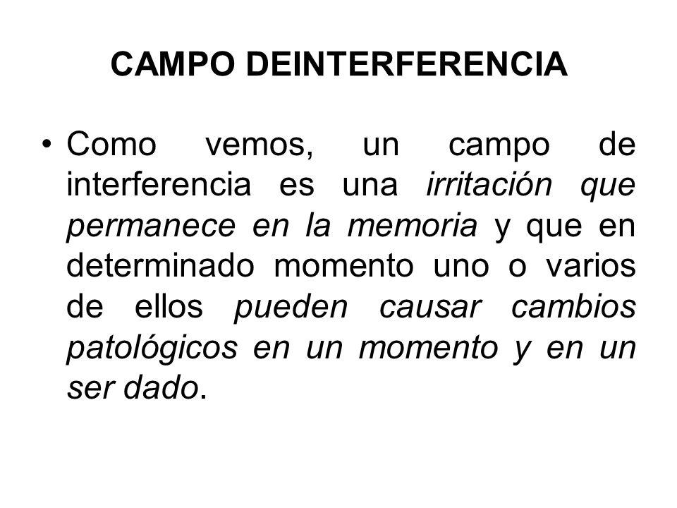 CAMPO DEINTERFERENCIA Como vemos, un campo de interferencia es una irritación que permanece en la memoria y que en determinado momento uno o varios de