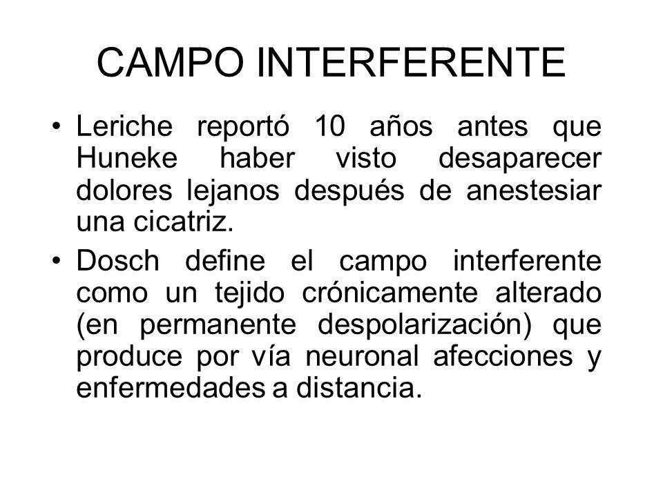 CAMPO INTERFERENTE Leriche reportó 10 años antes que Huneke haber visto desaparecer dolores lejanos después de anestesiar una cicatriz. Dosch define e