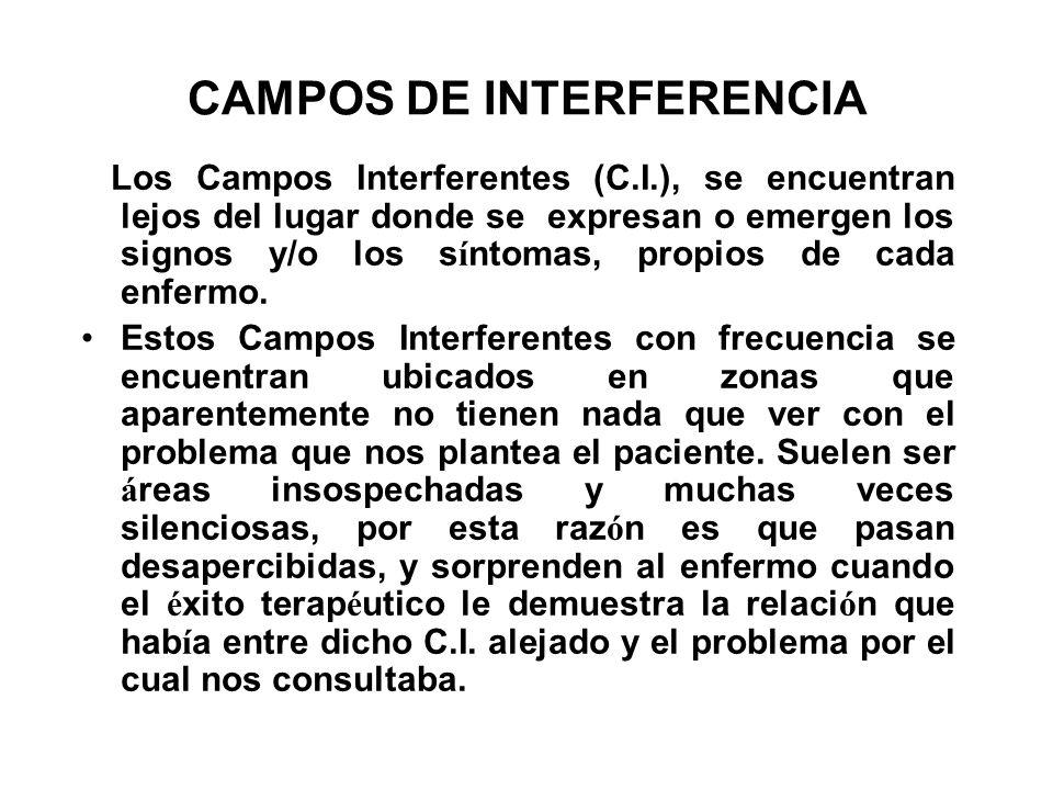 CAMPOS DE INTERFERENCIA Los Campos Interferentes (C.I.), se encuentran lejos del lugar donde se expresan o emergen los signos y/o los s í ntomas, prop