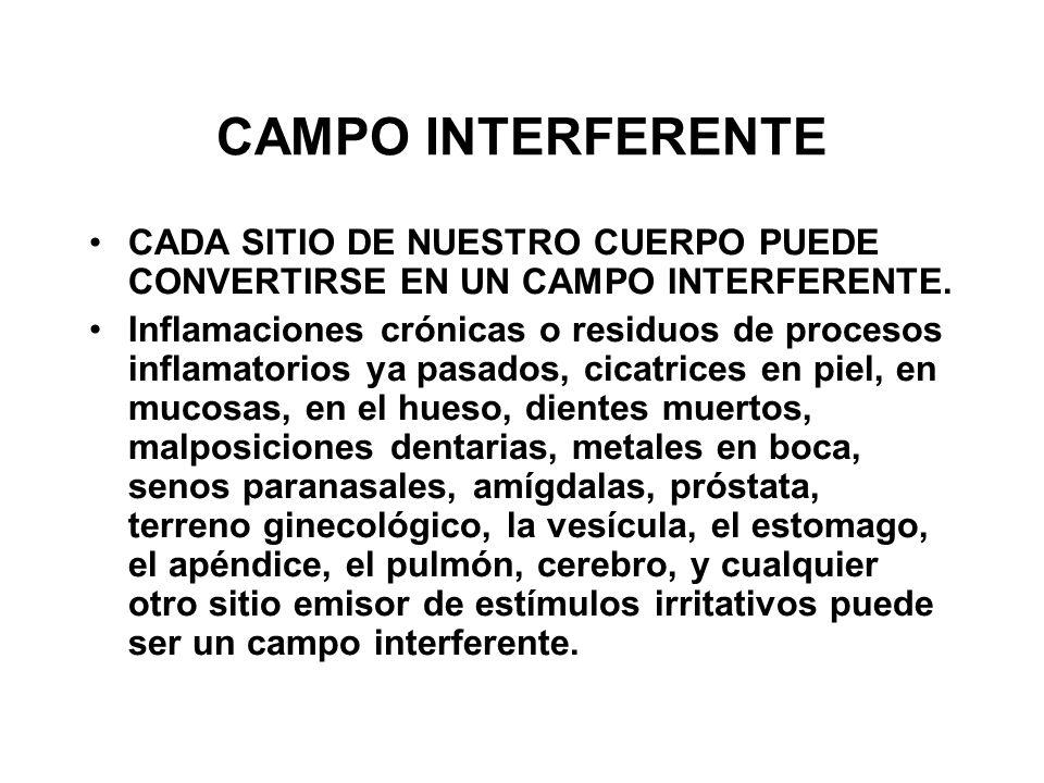 CAMPO INTERFERENTE CADA SITIO DE NUESTRO CUERPO PUEDE CONVERTIRSE EN UN CAMPO INTERFERENTE. Inflamaciones crónicas o residuos de procesos inflamatorio