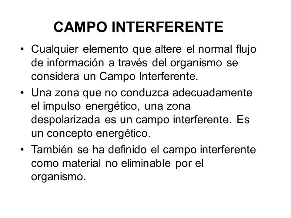 CAMPO INTERFERENTE Cualquier elemento que altere el normal flujo de información a través del organismo se considera un Campo Interferente. Una zona qu