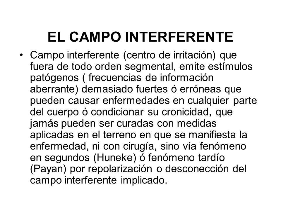 EL CAMPO INTERFERENTE Campo interferente (centro de irritación) que fuera de todo orden segmental, emite estímulos patógenos ( frecuencias de informac