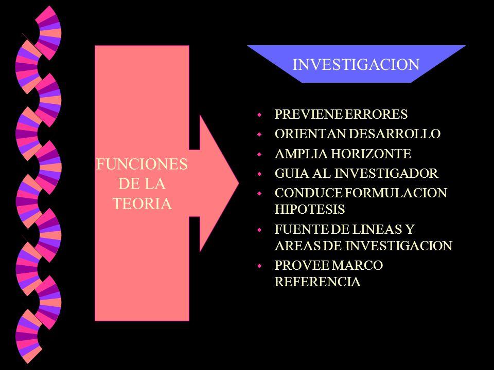 w PREVIENE ERRORES w ORIENTAN DESARROLLO w AMPLIA HORIZONTE w GUIA AL INVESTIGADOR w CONDUCE FORMULACION HIPOTESIS w FUENTE DE LINEAS Y AREAS DE INVES