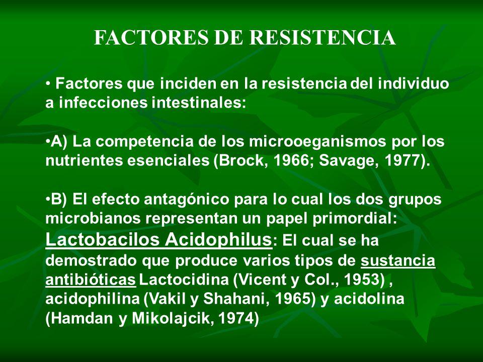 Factores que inciden en la resistencia del individuo a infecciones intestinales: A) La competencia de los microoeganismos por los nutrientes esenciale