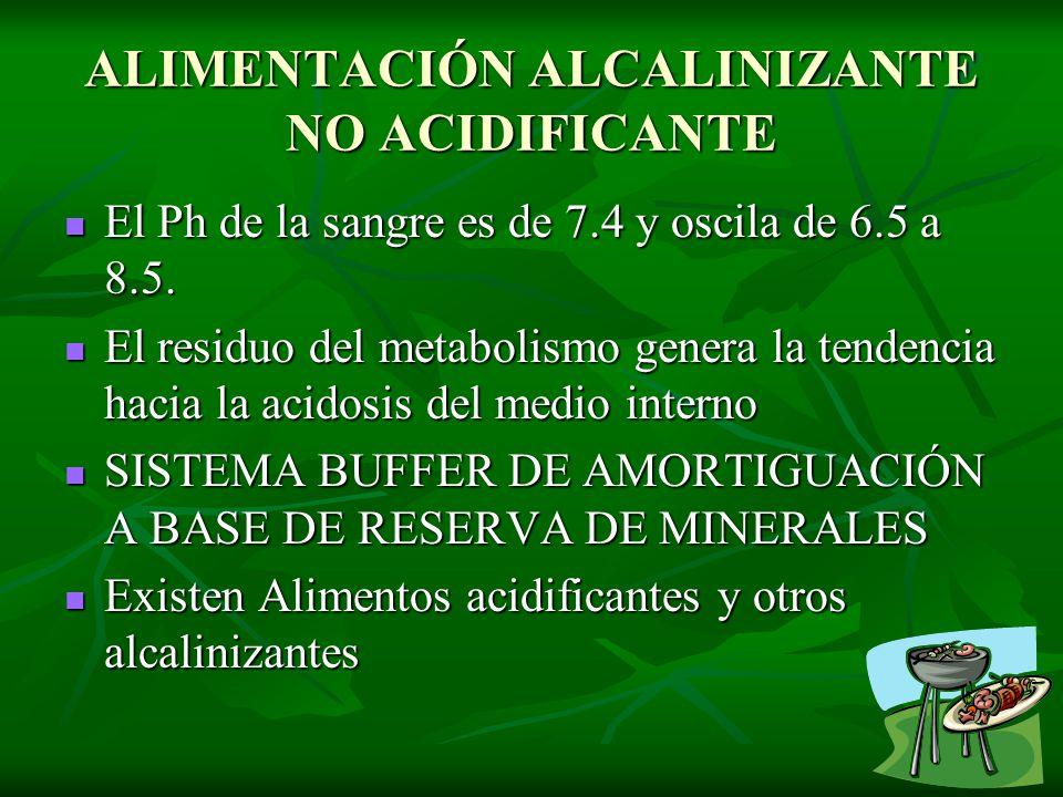 ALIMENTACIÓN ALCALINIZANTE NO ACIDIFICANTE El Ph de la sangre es de 7.4 y oscila de 6.5 a 8.5. El Ph de la sangre es de 7.4 y oscila de 6.5 a 8.5. El