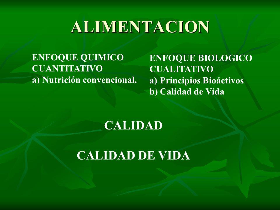 ALIMENTACION ENFOQUE QUIMICO CUANTITATIVO a) Nutrición convencional. ENFOQUE BIOLOGICO CUALITATIVO a)Principios Bioáctivos b)Calidad de Vida CALIDAD C