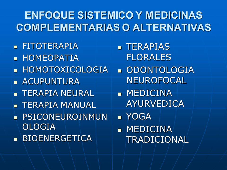 ENFOQUE SISTEMICO Y MEDICINAS COMPLEMENTARIAS O ALTERNATIVAS FITOTERAPIA FITOTERAPIA HOMEOPATIA HOMEOPATIA HOMOTOXICOLOGIA HOMOTOXICOLOGIA ACUPUNTURA ACUPUNTURA TERAPIA NEURAL TERAPIA NEURAL TERAPIA MANUAL TERAPIA MANUAL PSICONEUROINMUN OLOGIA PSICONEUROINMUN OLOGIA BIOENERGETICA BIOENERGETICA TERAPIAS FLORALES TERAPIAS FLORALES ODONTOLOGIA NEUROFOCAL ODONTOLOGIA NEUROFOCAL MEDICINA AYURVEDICA MEDICINA AYURVEDICA YOGA YOGA MEDICINA TRADICIONAL MEDICINA TRADICIONAL