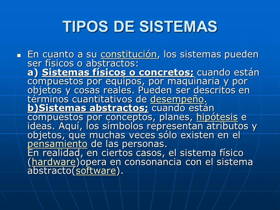 TIPOS DE SISTEMAS En cuanto a su constitución, los sistemas pueden ser físicos o abstractos: a) Sistemas físicos o concretos; cuando están compuestos por equipos, por maquinaria y por objetos y cosas reales.