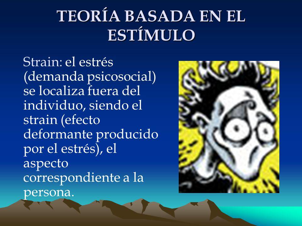 TEORÍA BASADA EN EL ESTÍMULO Strain: el estrés (demanda psicosocial) se localiza fuera del individuo, siendo el strain (efecto deformante producido por el estrés), el aspecto correspondiente a la persona.