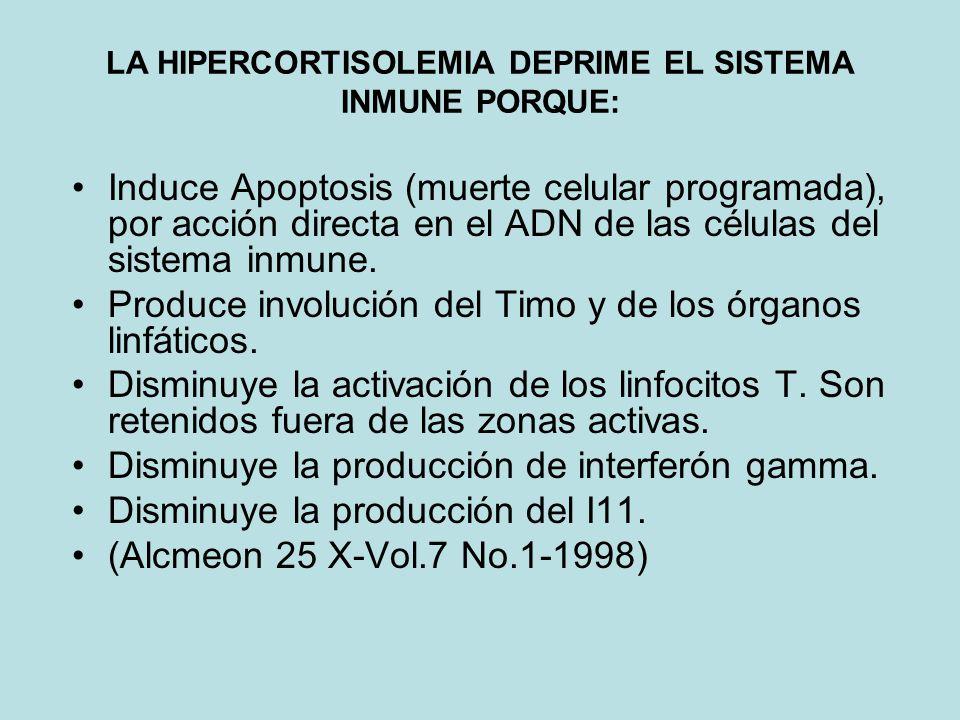 LA HIPERCORTISOLEMIA PROVOCA EN EL SISTEMA ENDÓCRINO: Una cierta desensibilización de los receptores a glucocorticoides. Esto explicaría la convivenci