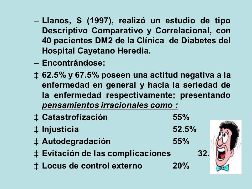 Ibarra M. (1999) sostiene que la Diabetes desencadenada por el estrés aumenta la secreción de cortisol, glucagón, catecolaminas y hormona del crecimie