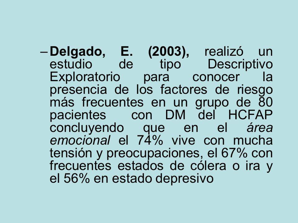 –A–Asimismo emociones como : Ansiedad (miedo)42.5% Cólera35% Expresión de Cólera67.5% Depresión70% Percepción de soporte social77.5%