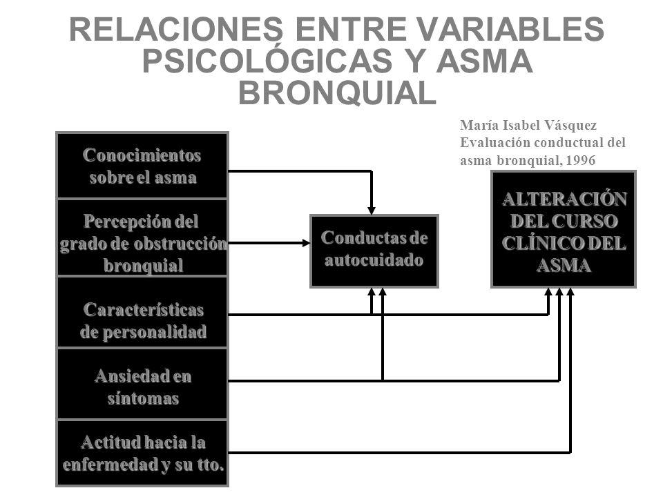 –D–Delgado, E. (2003), realizó un estudio de tipo Descriptivo Exploratorio para conocer la presencia de los factores de riesgo más frecuentes en un gr