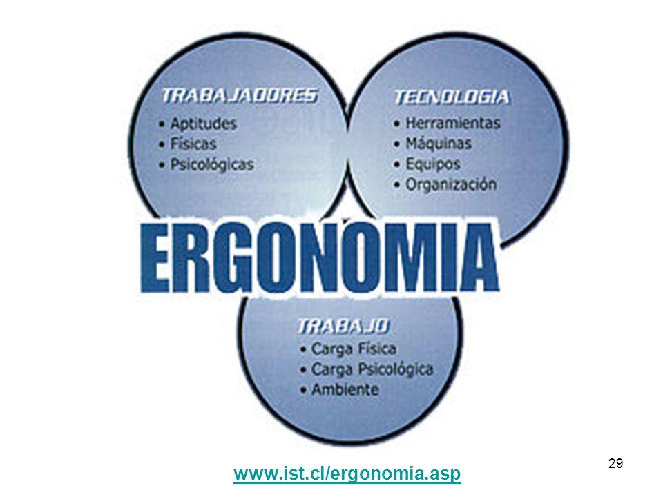 29 www.ist.cl/ergonomia.asp