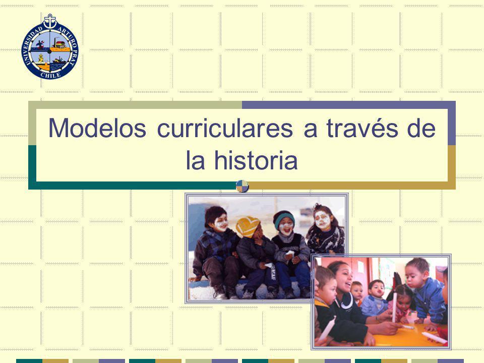 Unidad I: Modelos curriculares a través de la historia Montessori Froebel Agazzi Decroly Pestalozzi Datos bibliográficos autores Ideas fundamentales Fundamentos Aspectos centrales Modelos