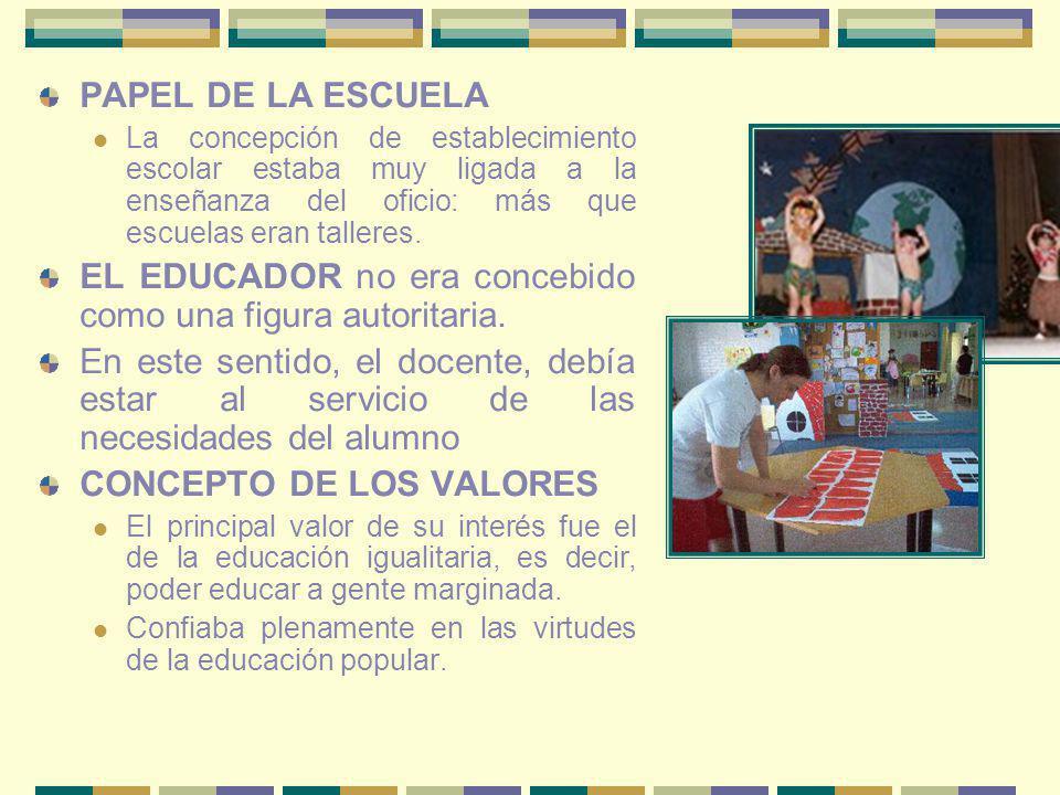PAPEL DE LA ESCUELA La concepción de establecimiento escolar estaba muy ligada a la enseñanza del oficio: más que escuelas eran talleres. EL EDUCADOR