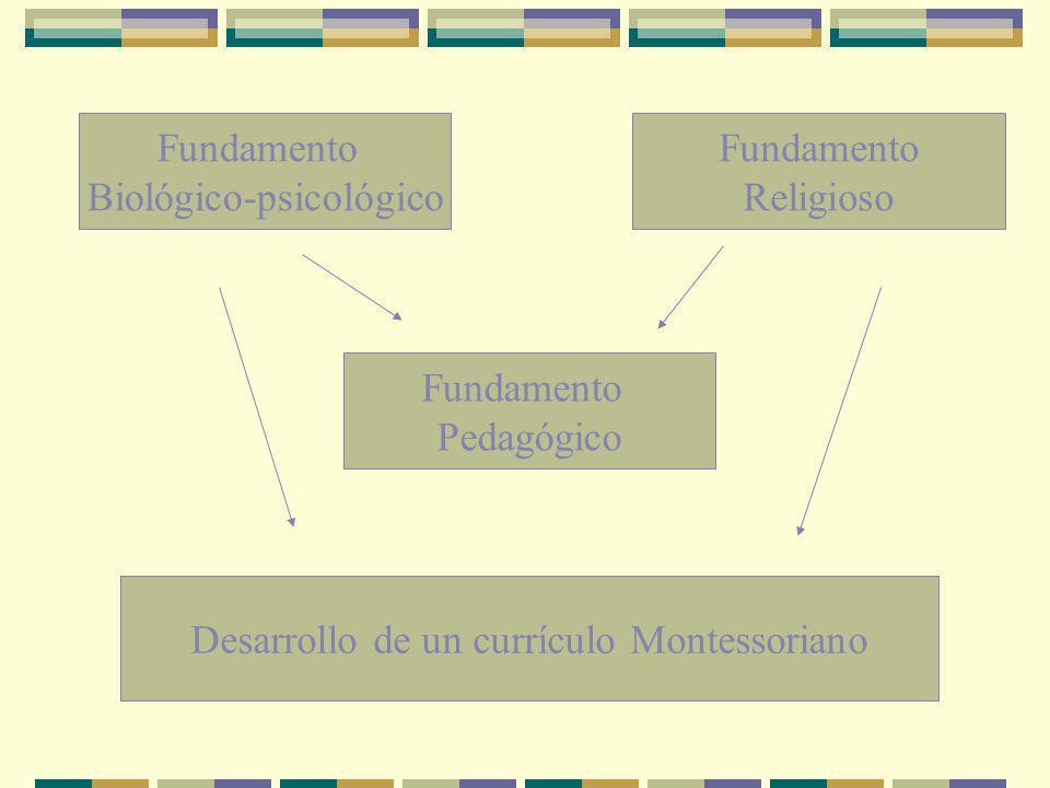 PAPEL DE LA ESCUELA La concepción de establecimiento escolar estaba muy ligada a la enseñanza del oficio: más que escuelas eran talleres.